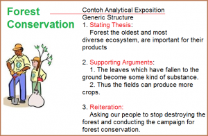 contoh teks analytic expotition