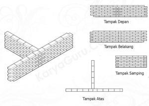 kontruksi dinding pada struktur bangunan