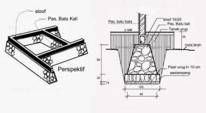 pondasi batu kali - kontruksi struktur bangunan