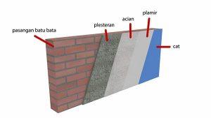 struktur kontruksi dinding pada bangunan