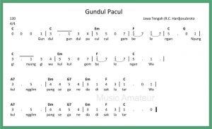 Gundul Pacul - Lagu Daerah Jawa Tengah